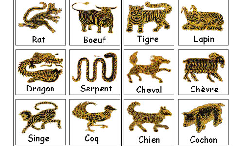 Символы восточного гороскопа