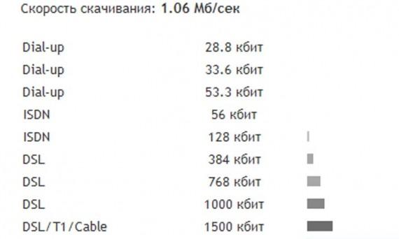 Запомните полезный ресурс интернета - www.bravica.net/ru.