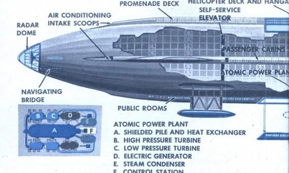 Атомные дирижабли президента Эйзенхауэра.